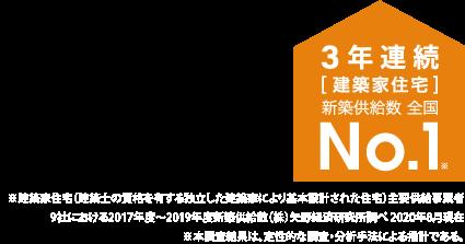 2年連続[建築家住宅]新築供給数 全国NO.1ロゴ